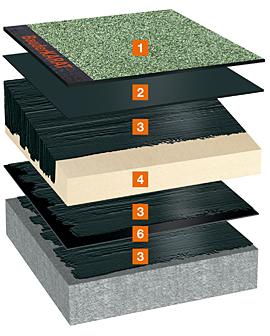 flachdach bauder pir kompaktdach system f r flachd cher von bauder. Black Bedroom Furniture Sets. Home Design Ideas