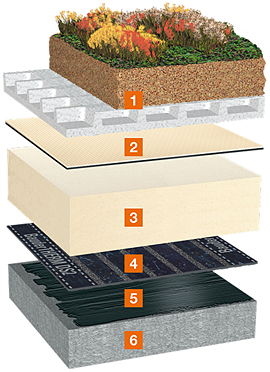 neubau beton bsp 5. Black Bedroom Furniture Sets. Home Design Ideas